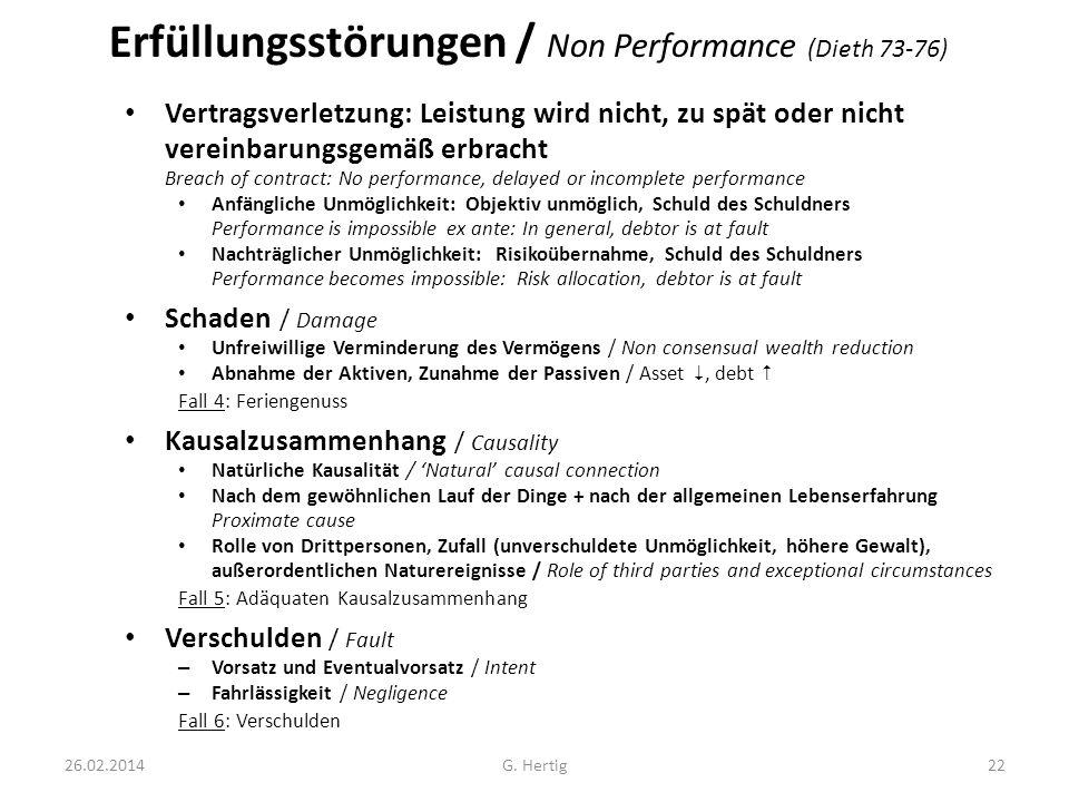 Erfüllungsstörungen / Non Performance (Dieth 73-76)
