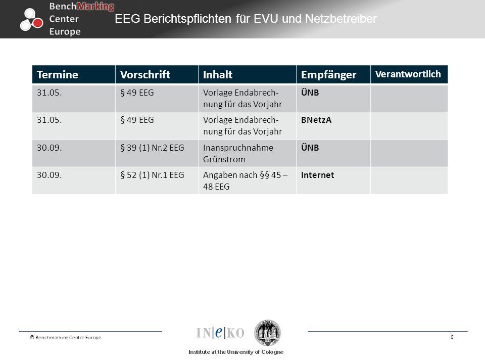 EEG Berichtspflichten für EVU und Netzbetreiber