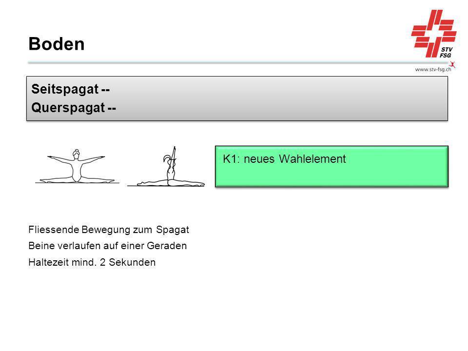 Boden Seitspagat -- Querspagat -- K1: neues Wahlelement