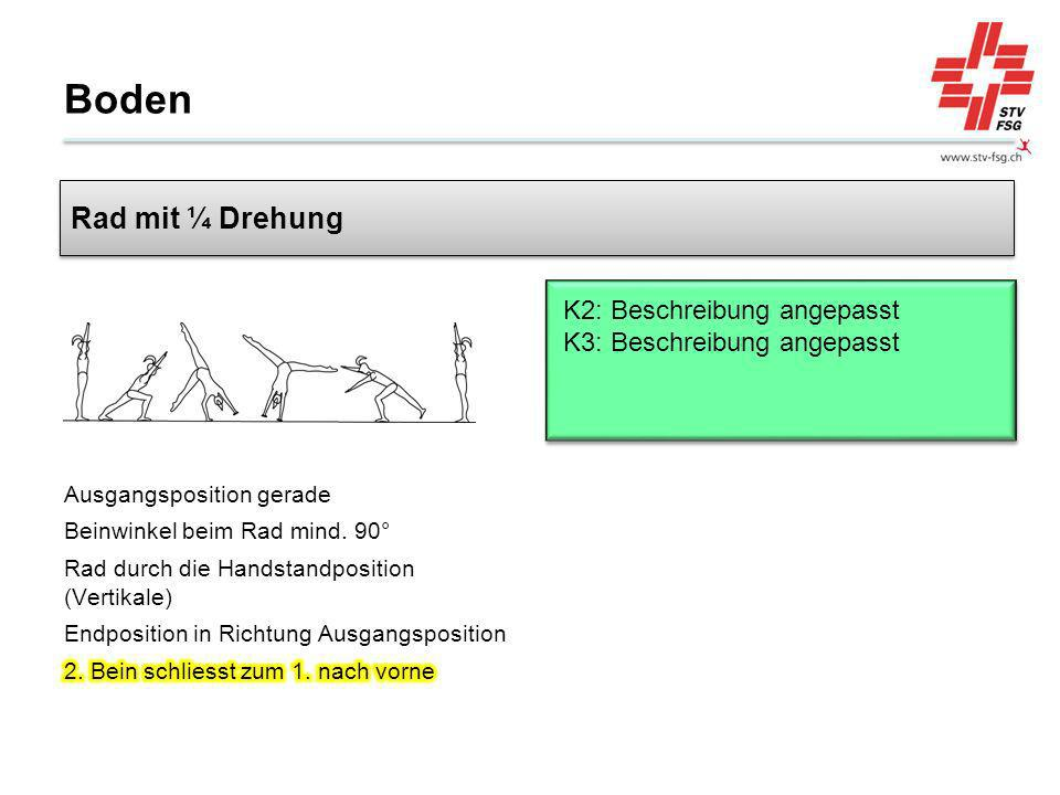 Boden Rad mit ¼ Drehung. K2: Beschreibung angepasst K3: Beschreibung angepasst.