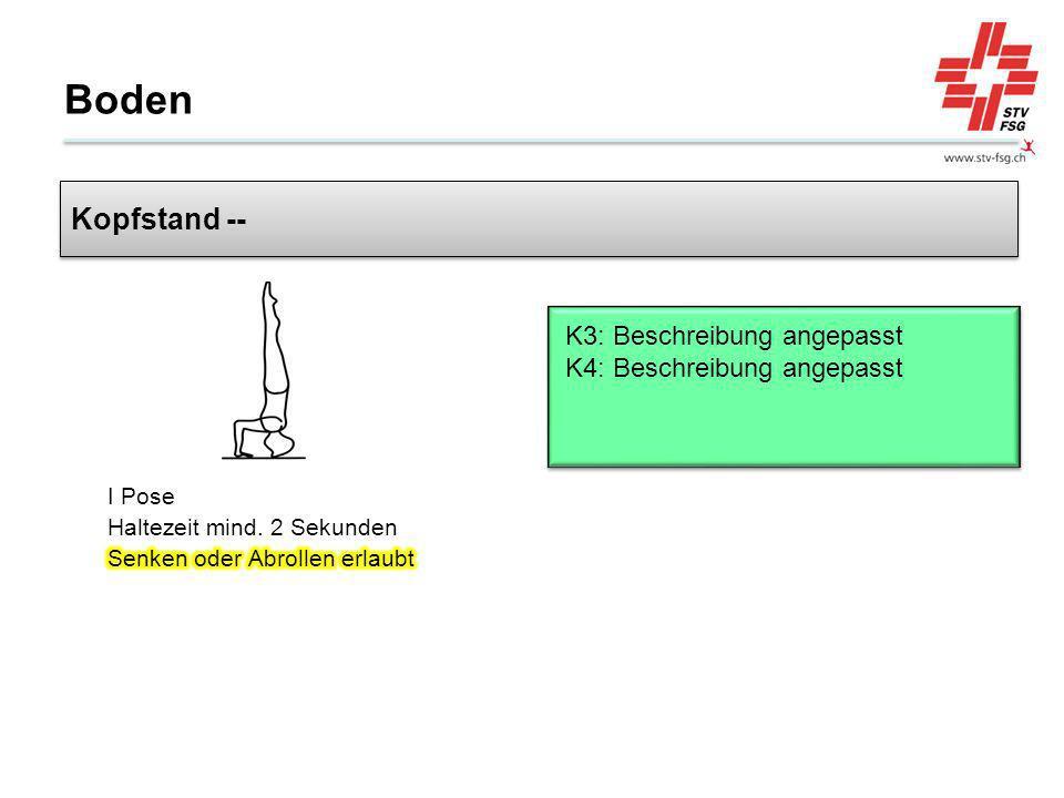 Boden Kopfstand -- K3: Beschreibung angepasst K4: Beschreibung angepasst.