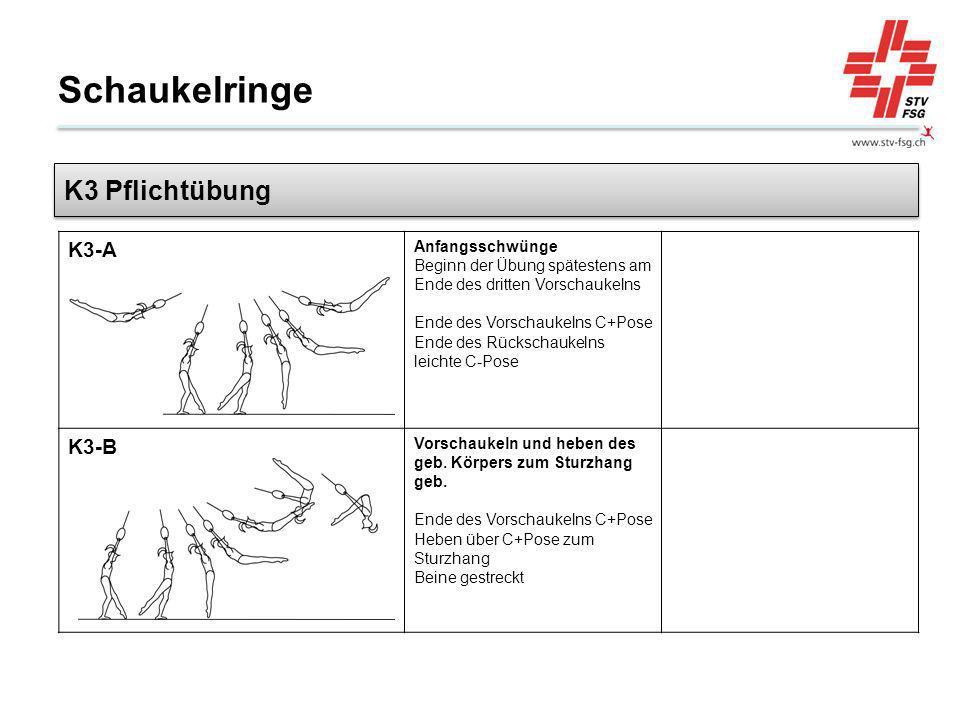 Schaukelringe K3 Pflichtübung K3-A K3-B Anfangsschwünge