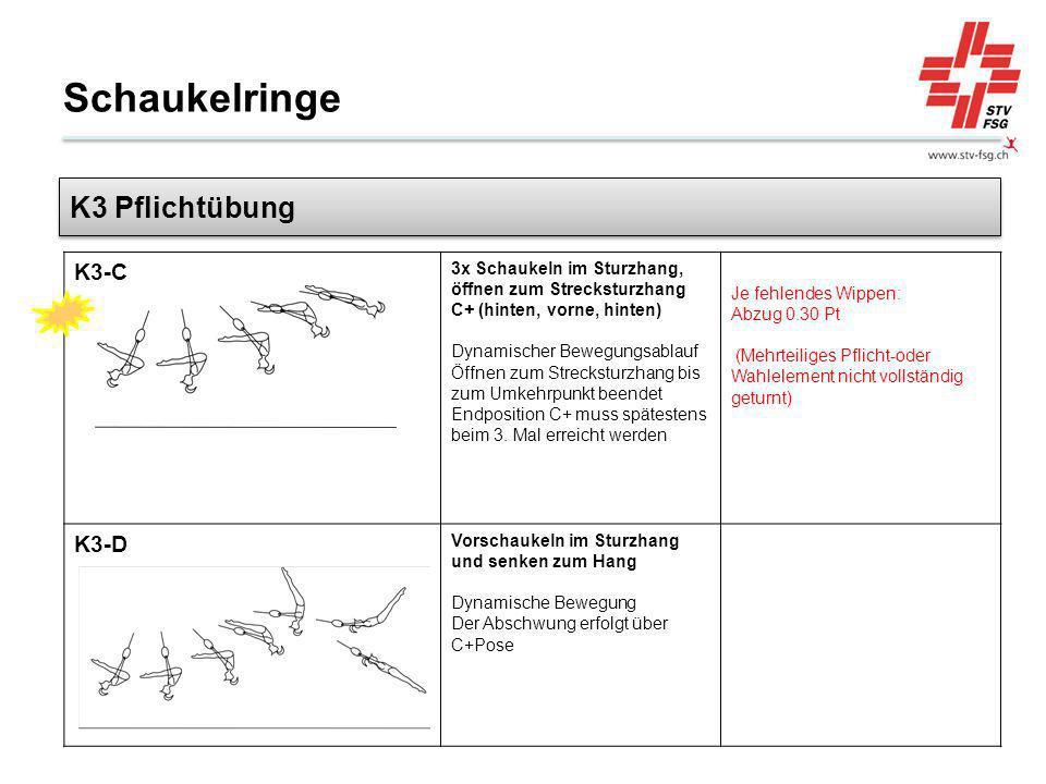 Schaukelringe K3 Pflichtübung K3-C K3-D