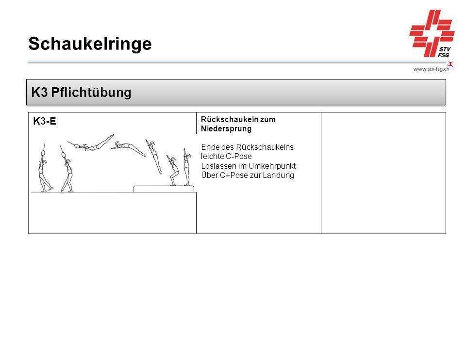 Schaukelringe K3 Pflichtübung K3-E Rückschaukeln zum Niedersprung