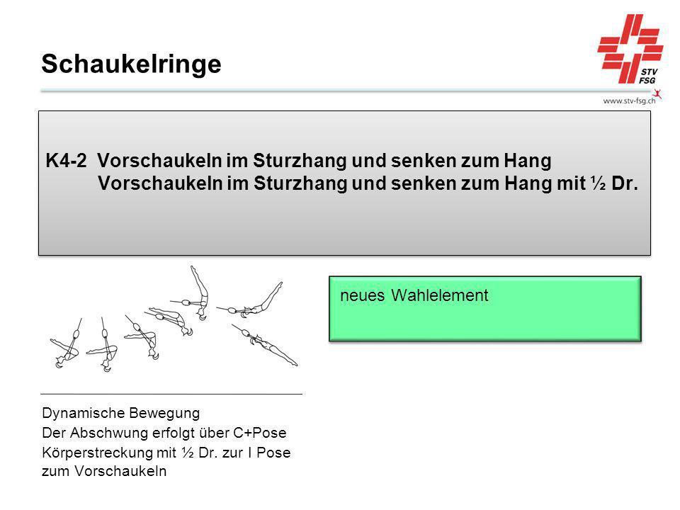 Schaukelringe K4-2 Vorschaukeln im Sturzhang und senken zum Hang Vorschaukeln im Sturzhang und senken zum Hang mit ½ Dr.