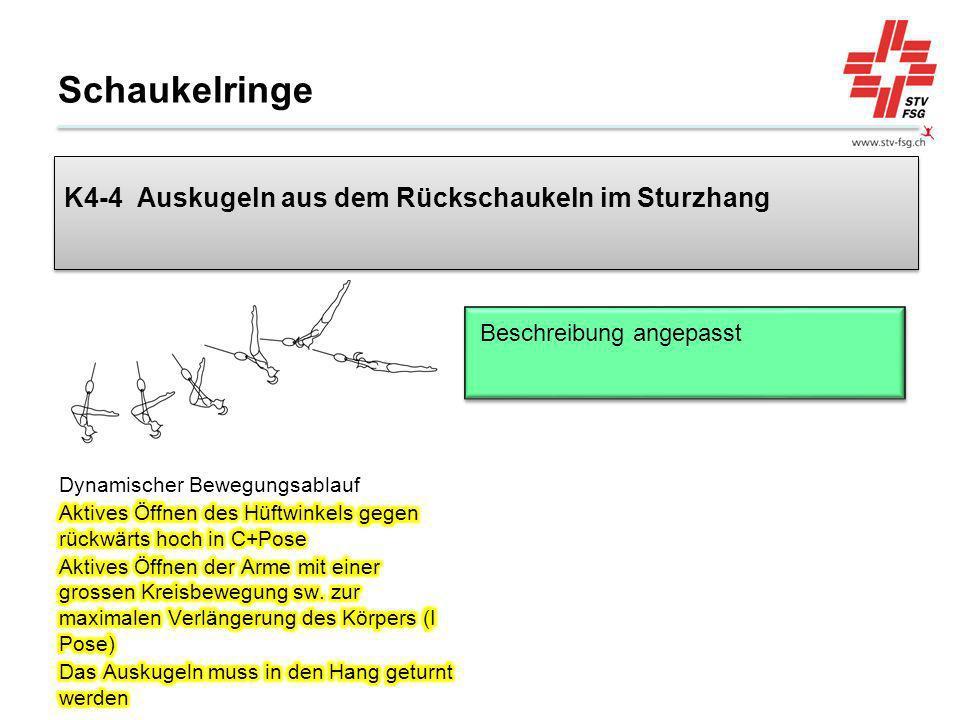 Schaukelringe K4-4 Auskugeln aus dem Rückschaukeln im Sturzhang