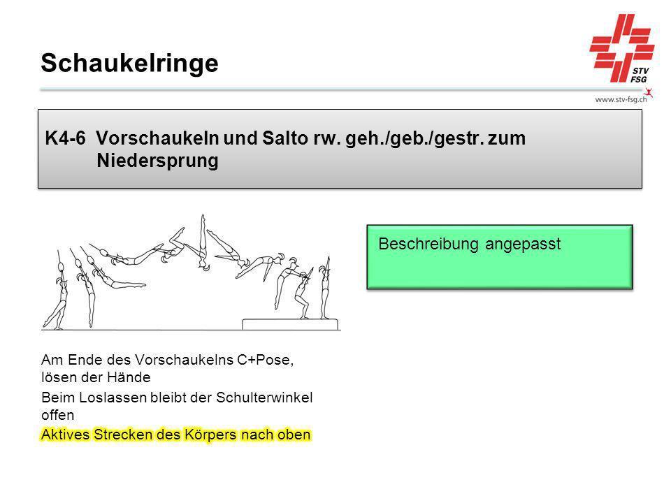 Schaukelringe K4-6 Vorschaukeln und Salto rw. geh./geb./gestr. zum Niedersprung. Beschreibung angepasst.