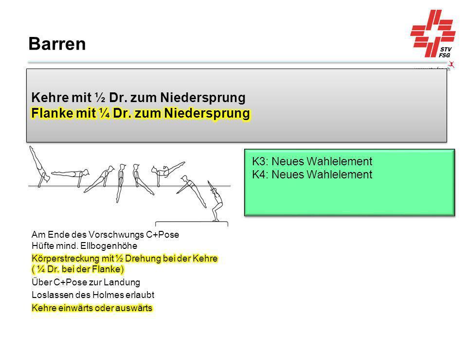Barren Kehre mit ½ Dr. zum Niedersprung Flanke mit ¼ Dr. zum Niedersprung. K3: Neues Wahlelement K4: Neues Wahlelement.