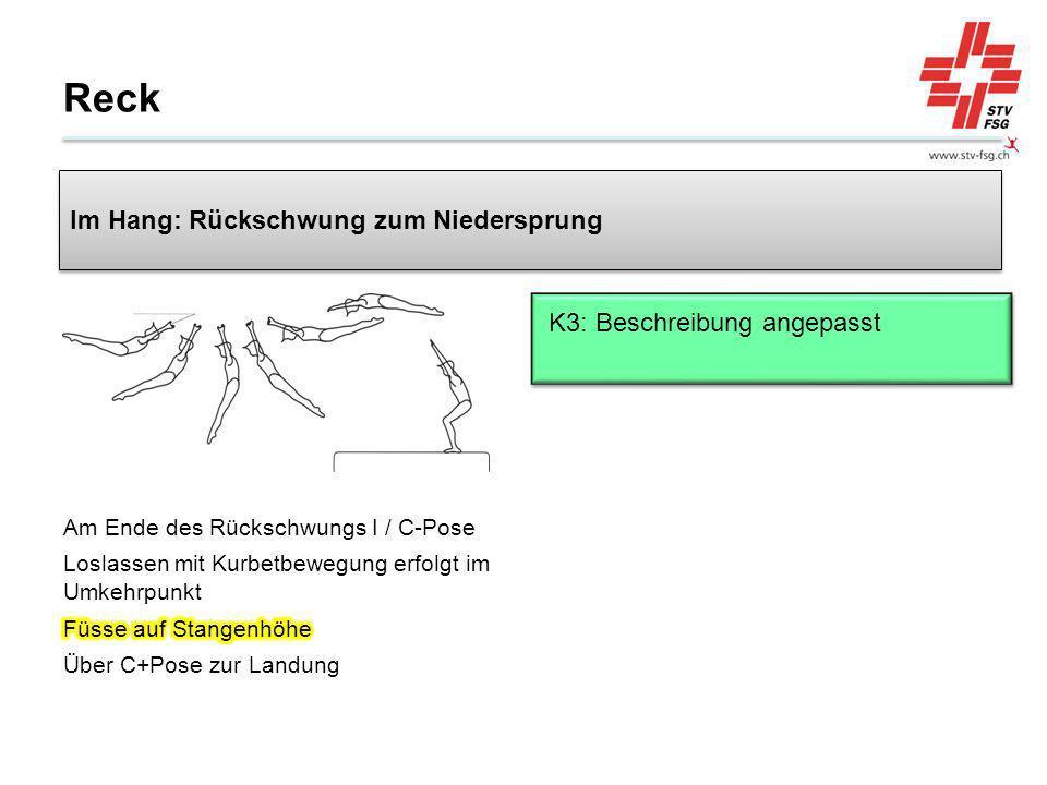 Reck Im Hang: Rückschwung zum Niedersprung K3: Beschreibung angepasst