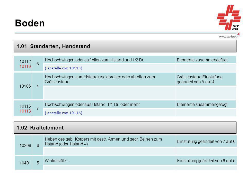 Boden 1.01 Standarten, Handstand 1.02 Kraftelement 10112 10116 6