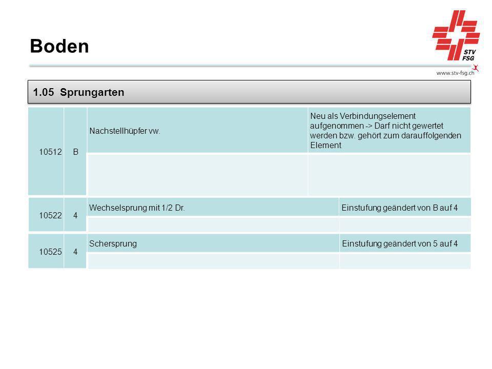 Boden 1.05 Sprungarten 10512 B Nachstellhüpfer vw.