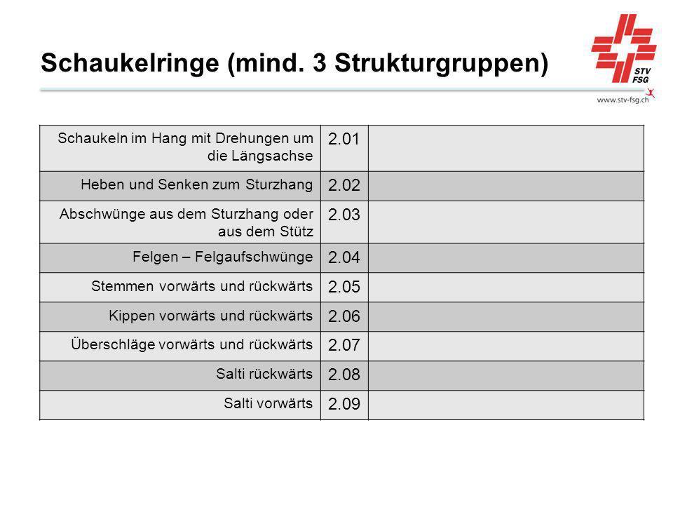 Schaukelringe (mind. 3 Strukturgruppen)