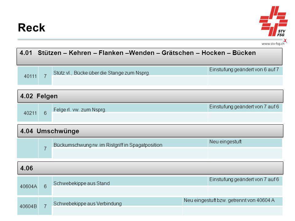 Reck 4.01 Stützen – Kehren – Flanken –Wenden – Grätschen – Hocken – Bücken. 40111. 7. Stütz vl., Bücke über die Stange zum Nsprg.