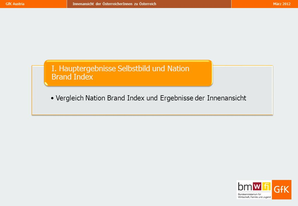 I. Hauptergebnisse Selbstbild und Nation Brand Index