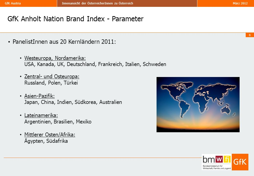 GfK Anholt Nation Brand Index - Parameter