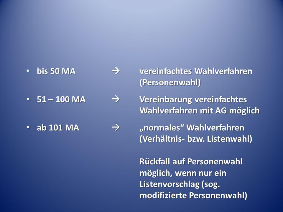 bis 50 MA  vereinfachtes Wahlverfahren (Personenwahl)