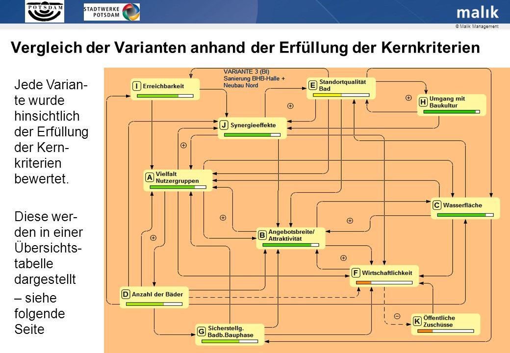 Tabelle mit allen Kernkriterien, Varianten und Standorten