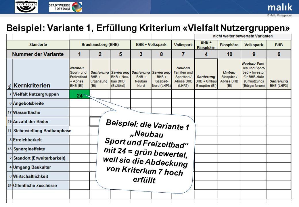 Bewertungen Varianten 2, 3, 5 : «Vielfalt Nutzergruppen»