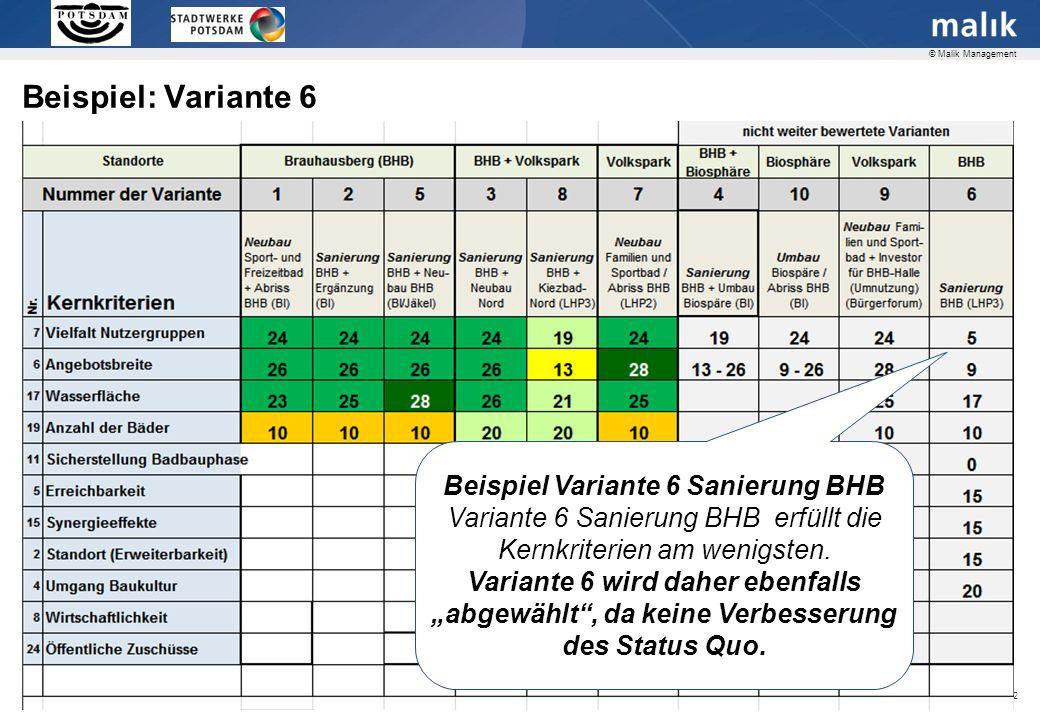 Variante 9 Variante 9 Neubau Familien- und Sportbad + Investor BHB-Halle.