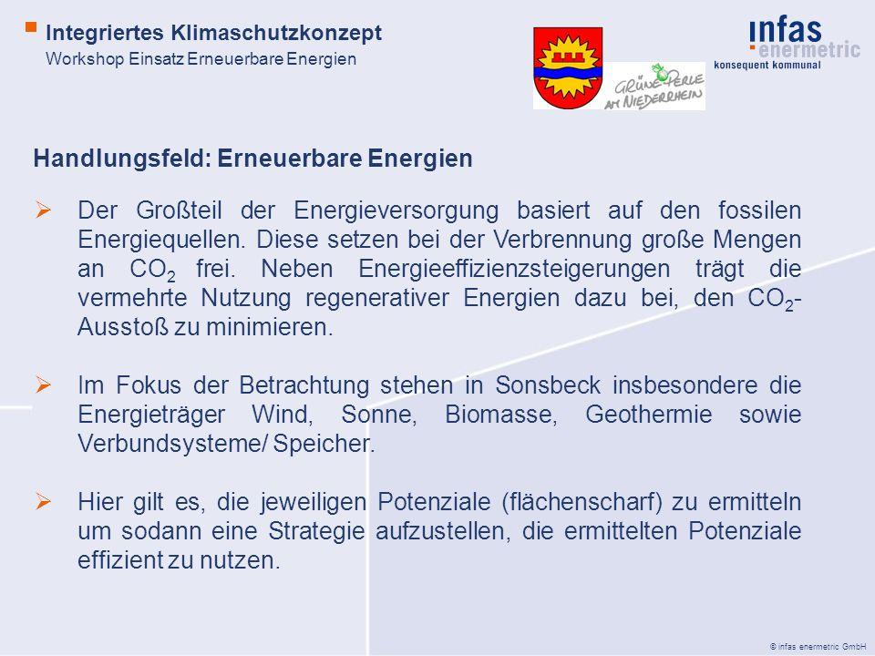 Handlungsfeld: Erneuerbare Energien