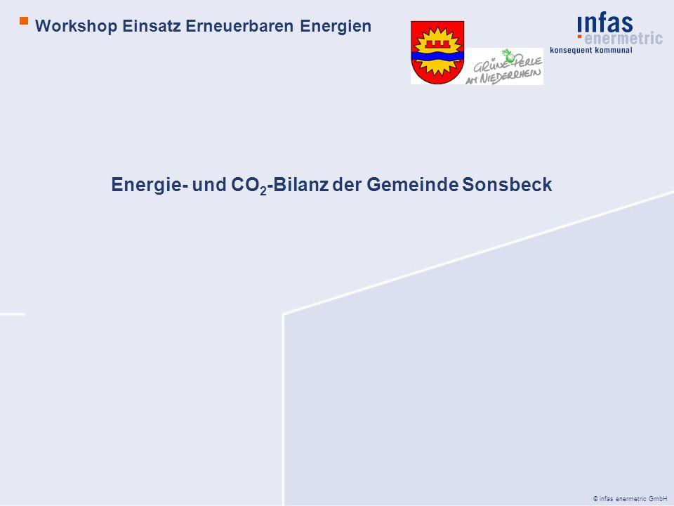 Energie- und CO2-Bilanz der Gemeinde Sonsbeck
