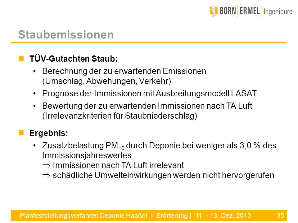 Staubemissionen TÜV-Gutachten Staub: