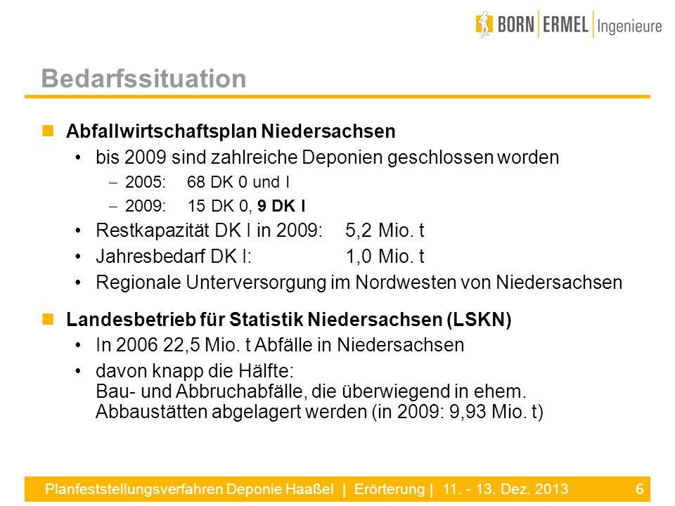 Bedarfssituation Abfallwirtschaftsplan Niedersachsen