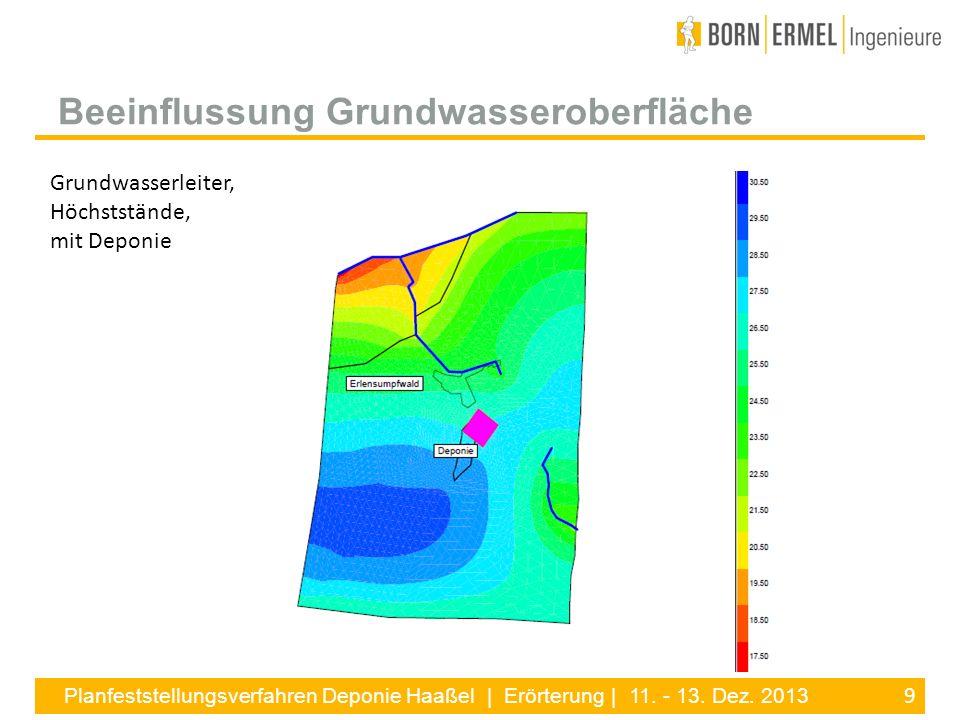 Beeinflussung Grundwasseroberfläche