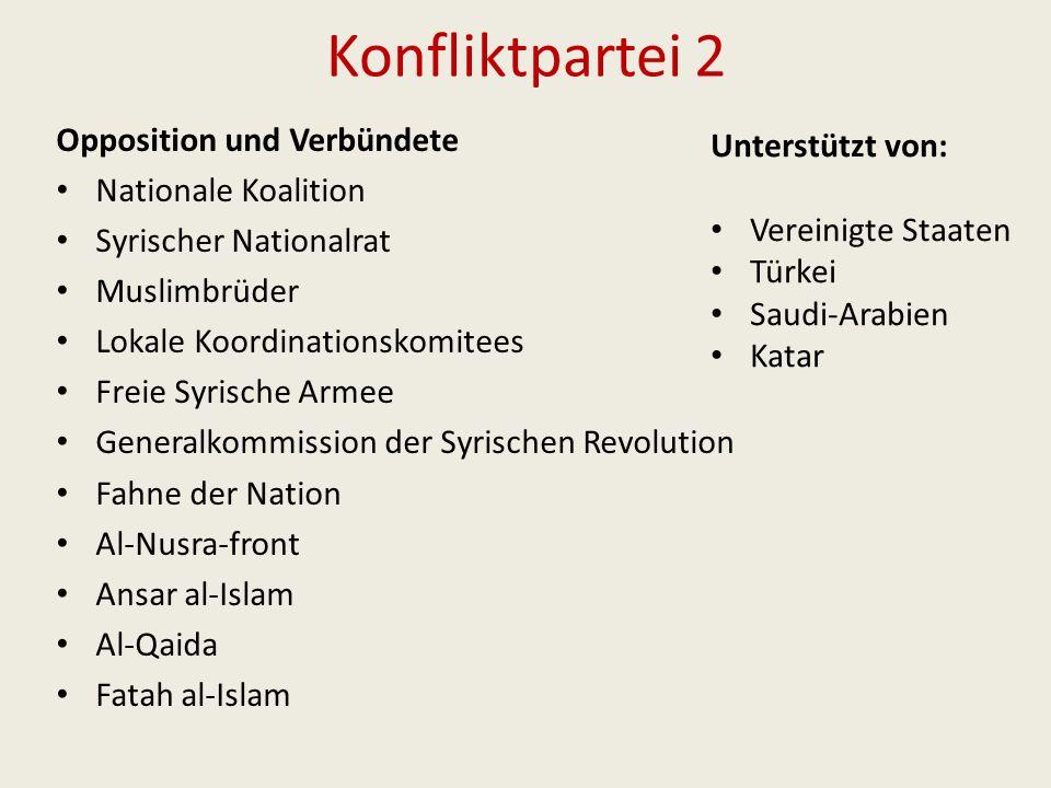 Konfliktpartei 2 Opposition und Verbündete Unterstützt von: