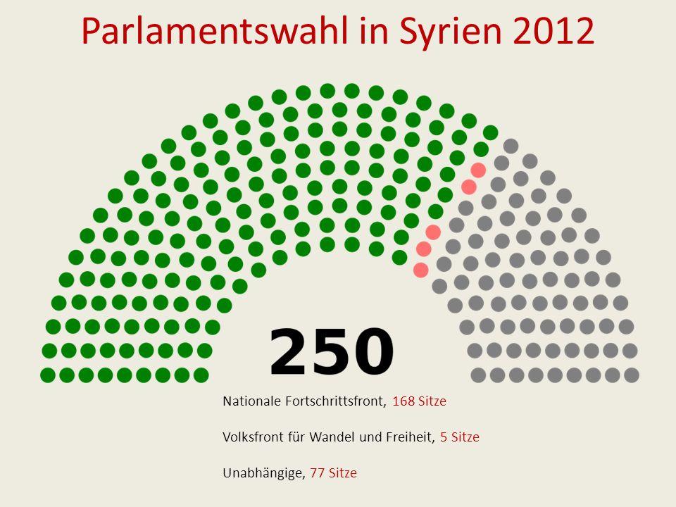 Parlamentswahl in Syrien 2012