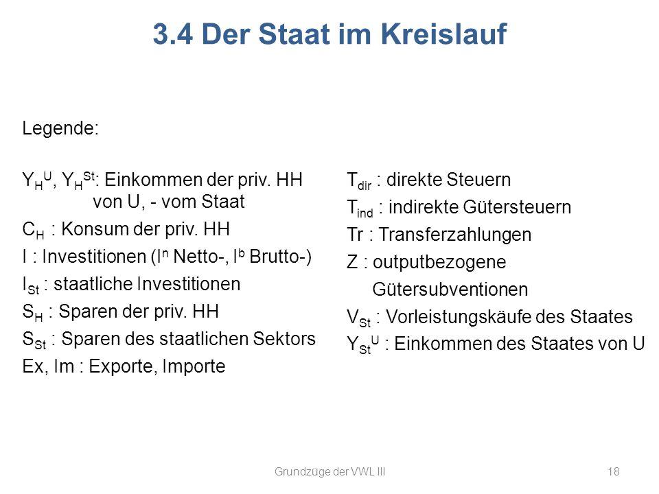3.4 Der Staat im Kreislauf Legende: