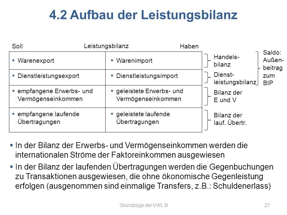 4.2 Aufbau der Leistungsbilanz
