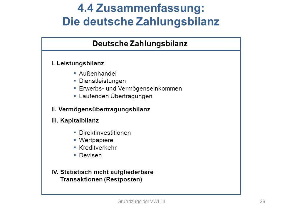 4.4 Zusammenfassung: Die deutsche Zahlungsbilanz
