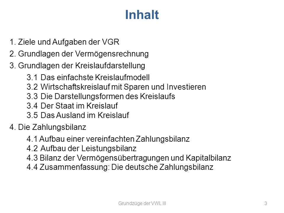 Inhalt 1. Ziele und Aufgaben der VGR