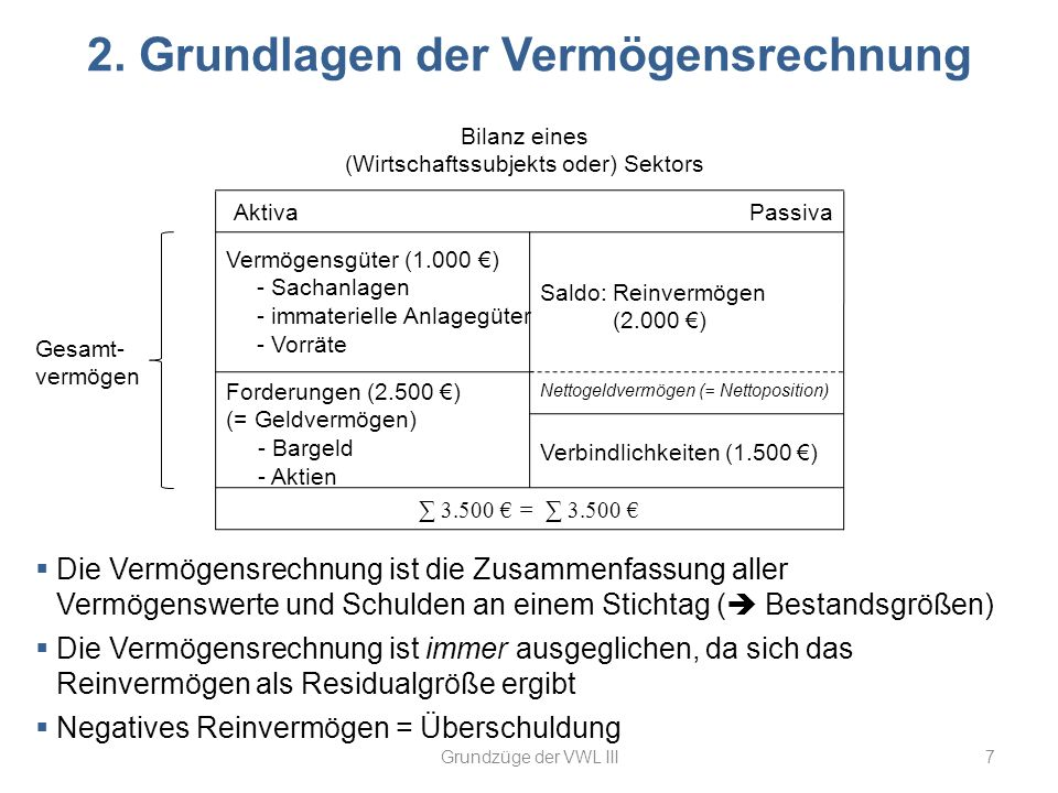 2. Grundlagen der Vermögensrechnung