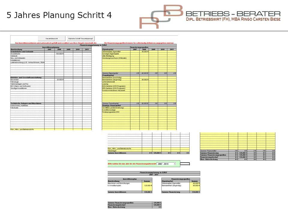 5 Jahres Planung Schritt 4