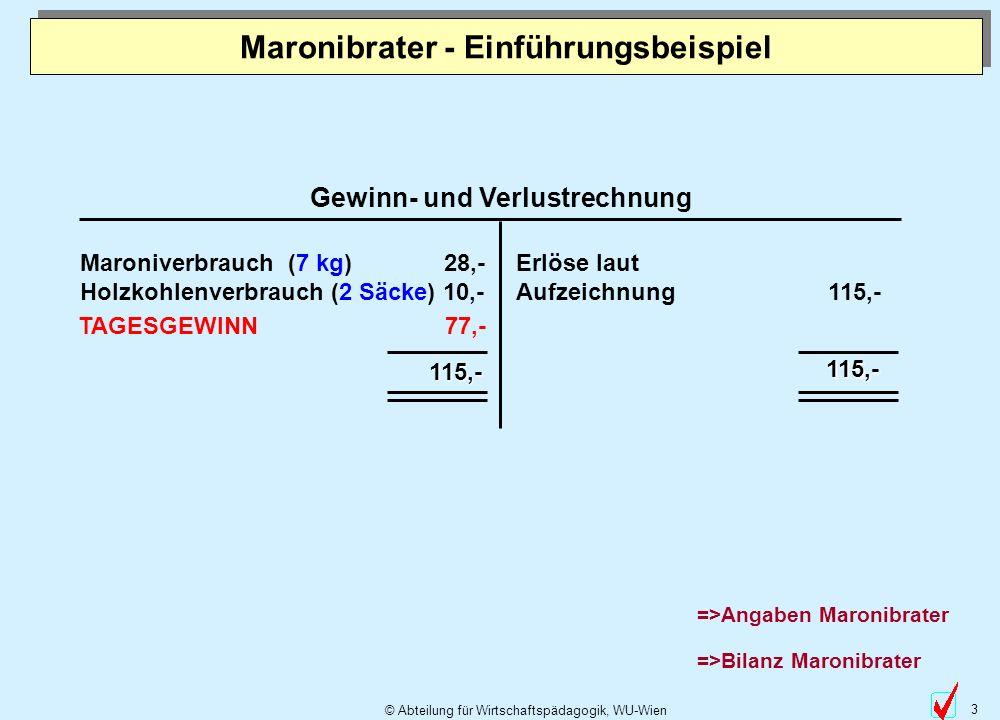Maronibrater - Einführungsbeispiel
