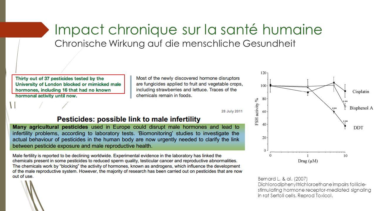 Impact chronique sur la santé humaine Chronische Wirkung auf die menschliche Gesundheit