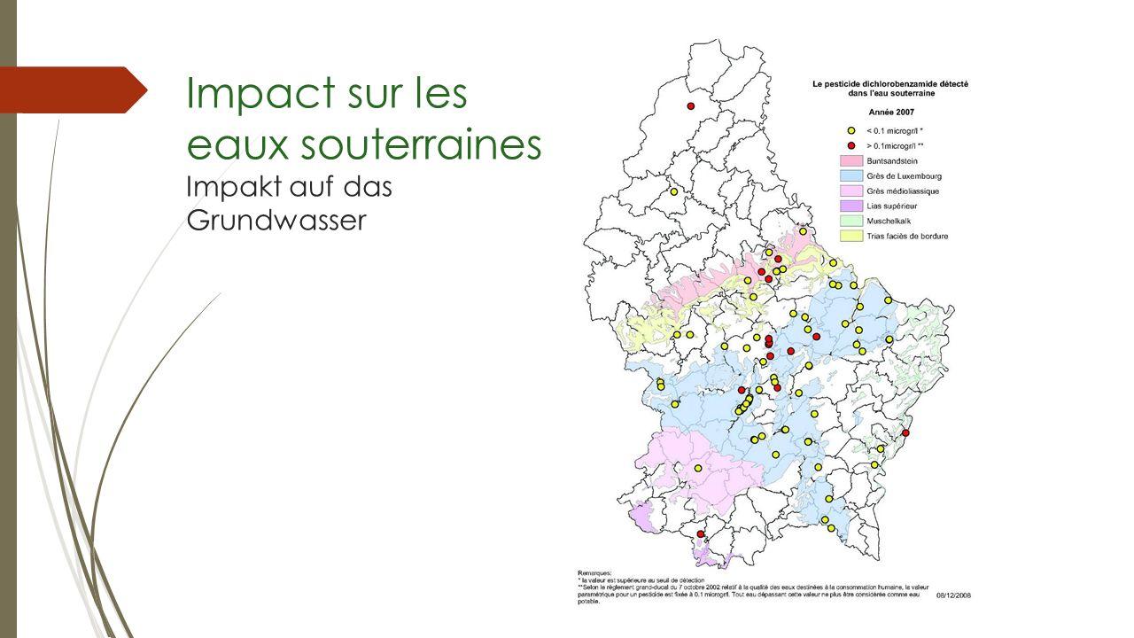 Impact sur les eaux souterraines Impakt auf das Grundwasser
