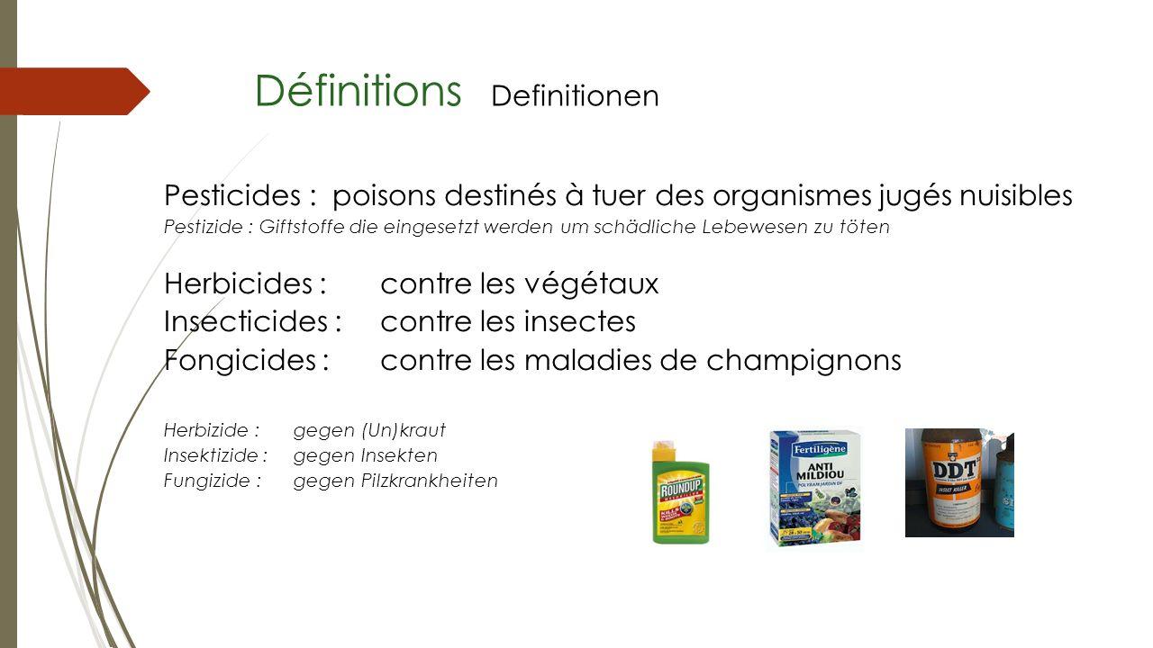 Définitions Definitionen