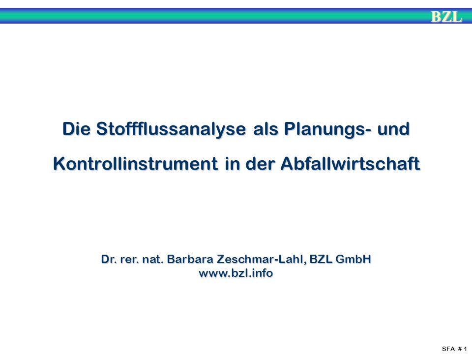 Dr. rer. nat. Barbara Zeschmar-Lahl, BZL GmbH www.bzl.info