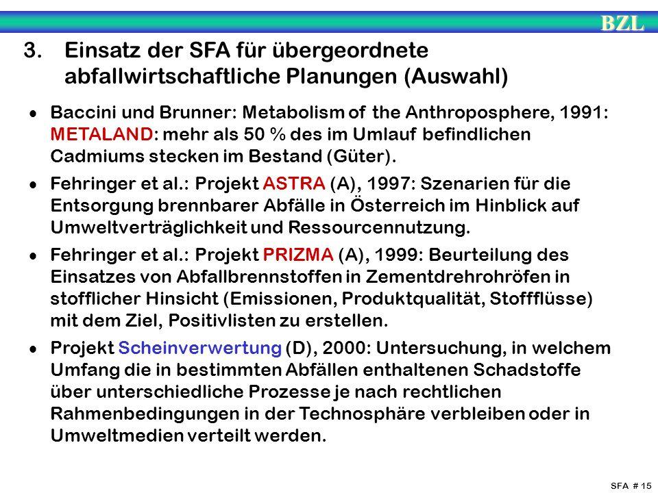 3. Einsatz der SFA für übergeordnete abfallwirtschaftliche Planungen (Auswahl)