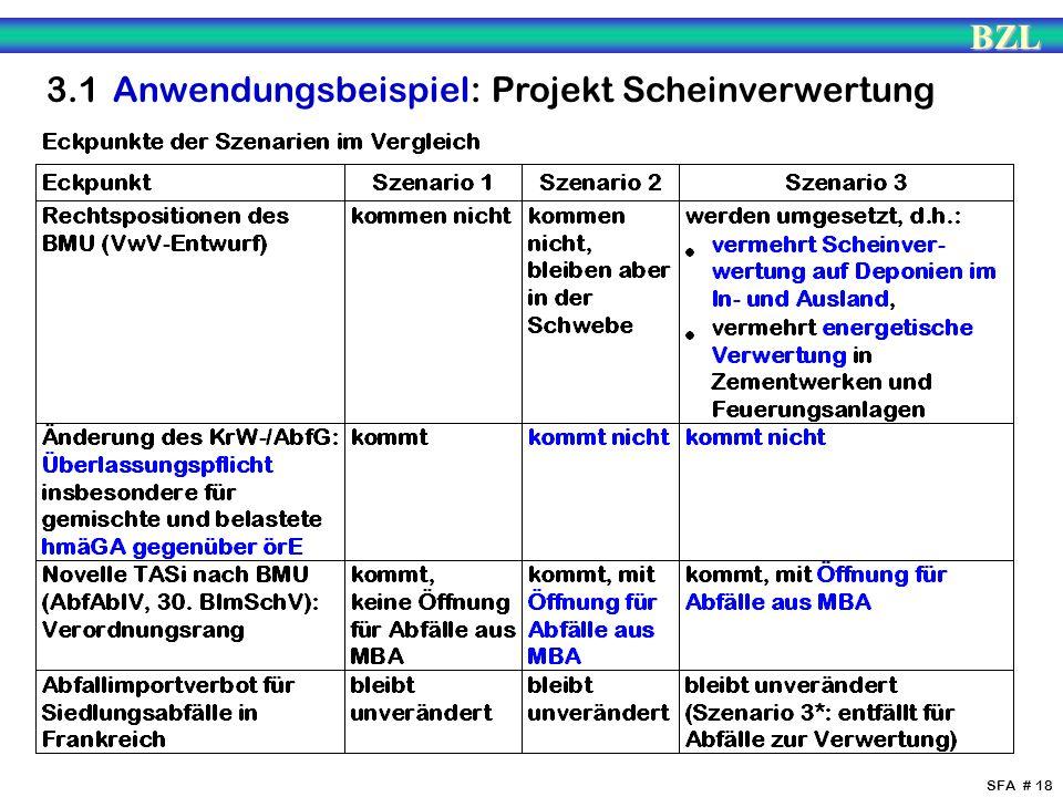 3.1 Anwendungsbeispiel: Projekt Scheinverwertung