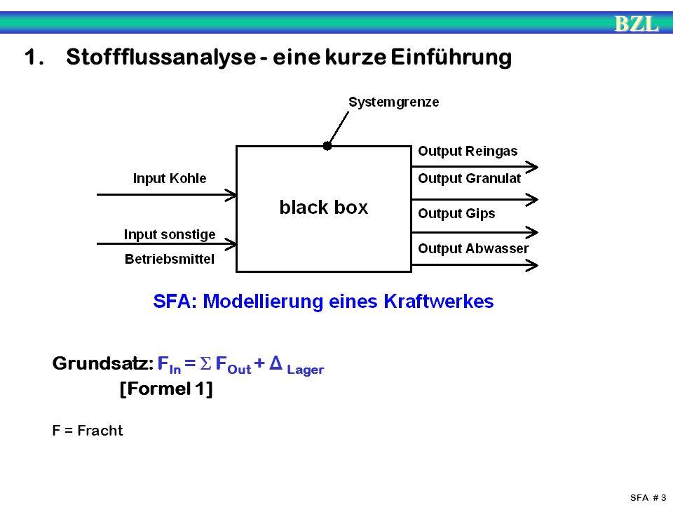 1. Stoffflussanalyse - eine kurze Einführung