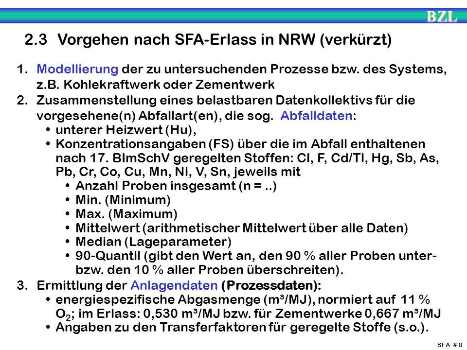 2.3 Vorgehen nach SFA-Erlass in NRW (verkürzt)
