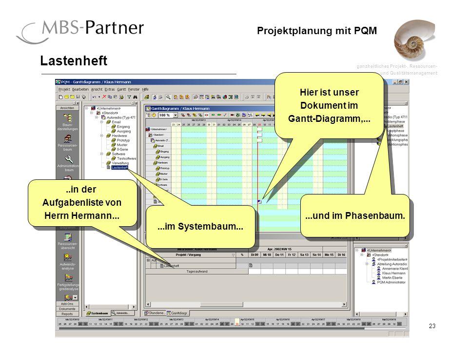 Lastenheft Hier ist unser Dokument im Gantt-Diagramm,... ..in der