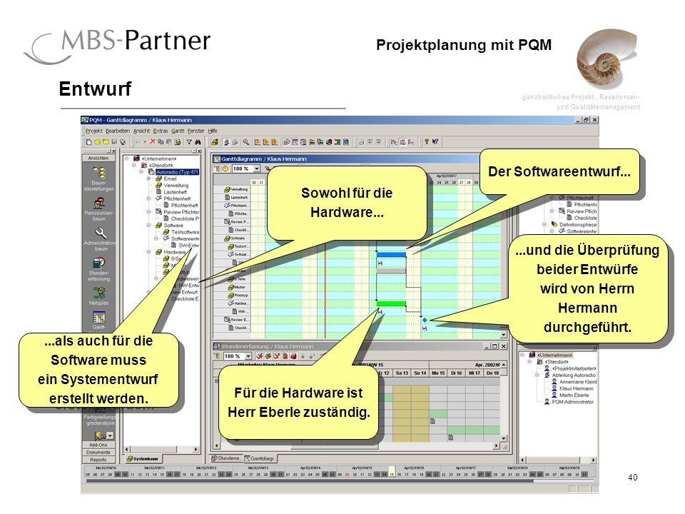Entwurf Der Softwareentwurf... Sowohl für die Hardware...