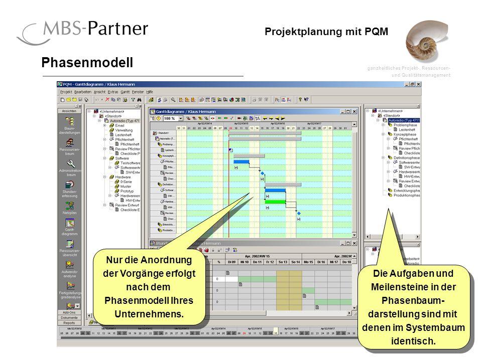 Phasenmodell Nur die Anordnung der Vorgänge erfolgt nach dem