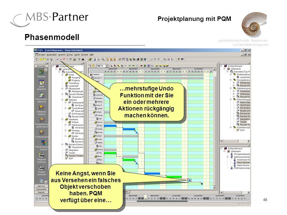 Phasenmodell …mehrstufige Undo Funktion mit der Sie ein oder mehrere Aktionen rückgängig machen können.