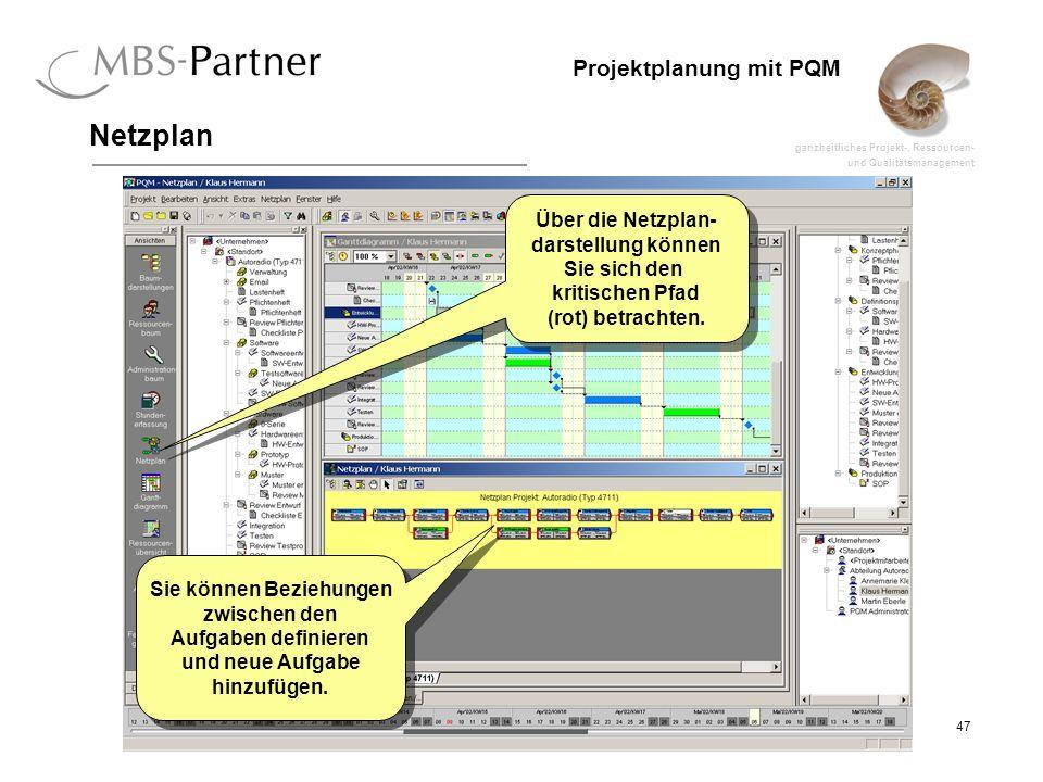 Netzplan Über die Netzplan- darstellung können Sie sich den kritischen Pfad (rot) betrachten.